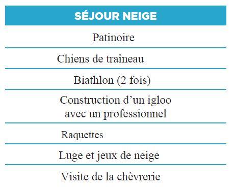 Activites-1 Séjours Hiver - Auvergne - La Bourboule - Le Temps Des Copains - LTC