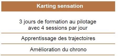 Activités - Séjours Automne - La Bourboule - Auvergne - Le Temps Des Copains - LTC